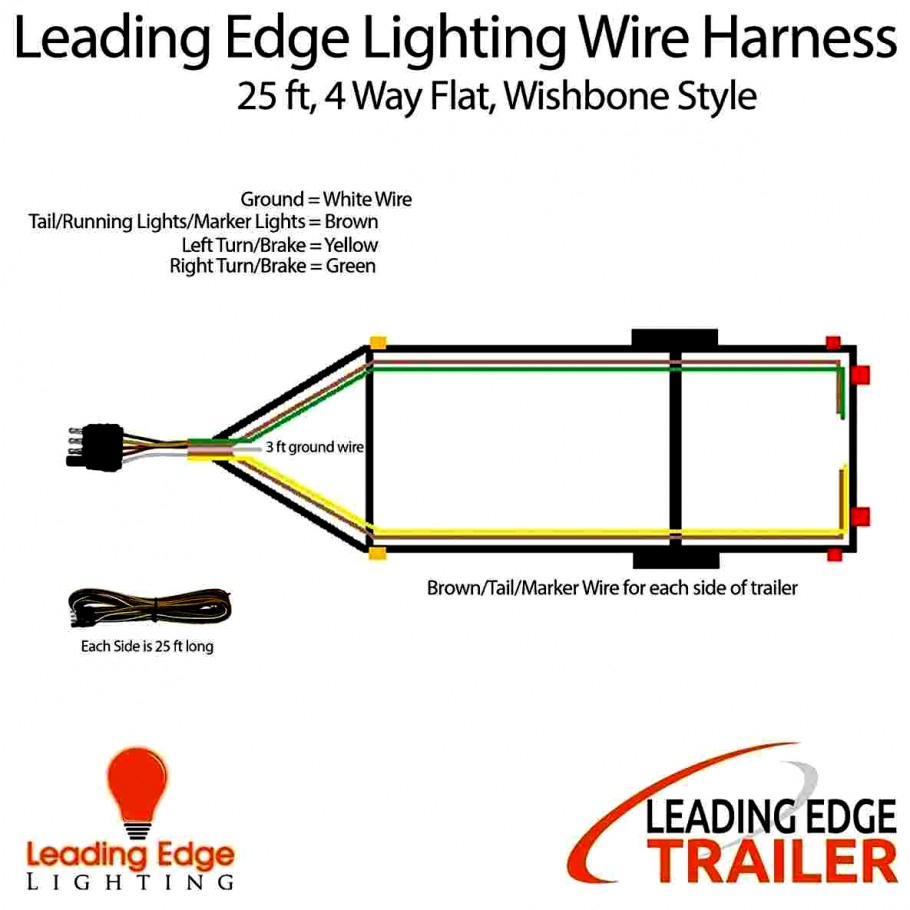 Awesome Wiring Diagram For A 4 Way Light Switch Four Data - Trailer 4 Way Wiring Diagram