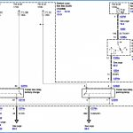 Best Of Ford Expedition Trailer Wiring Diagram Library   2004 Ford Expedition Trailer Wiring Diagram