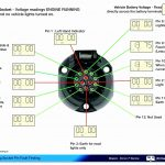 Big Tex Trailer Brake Wiring Diagram | Wiring Diagram   Circle M Trailer Wiring Diagram