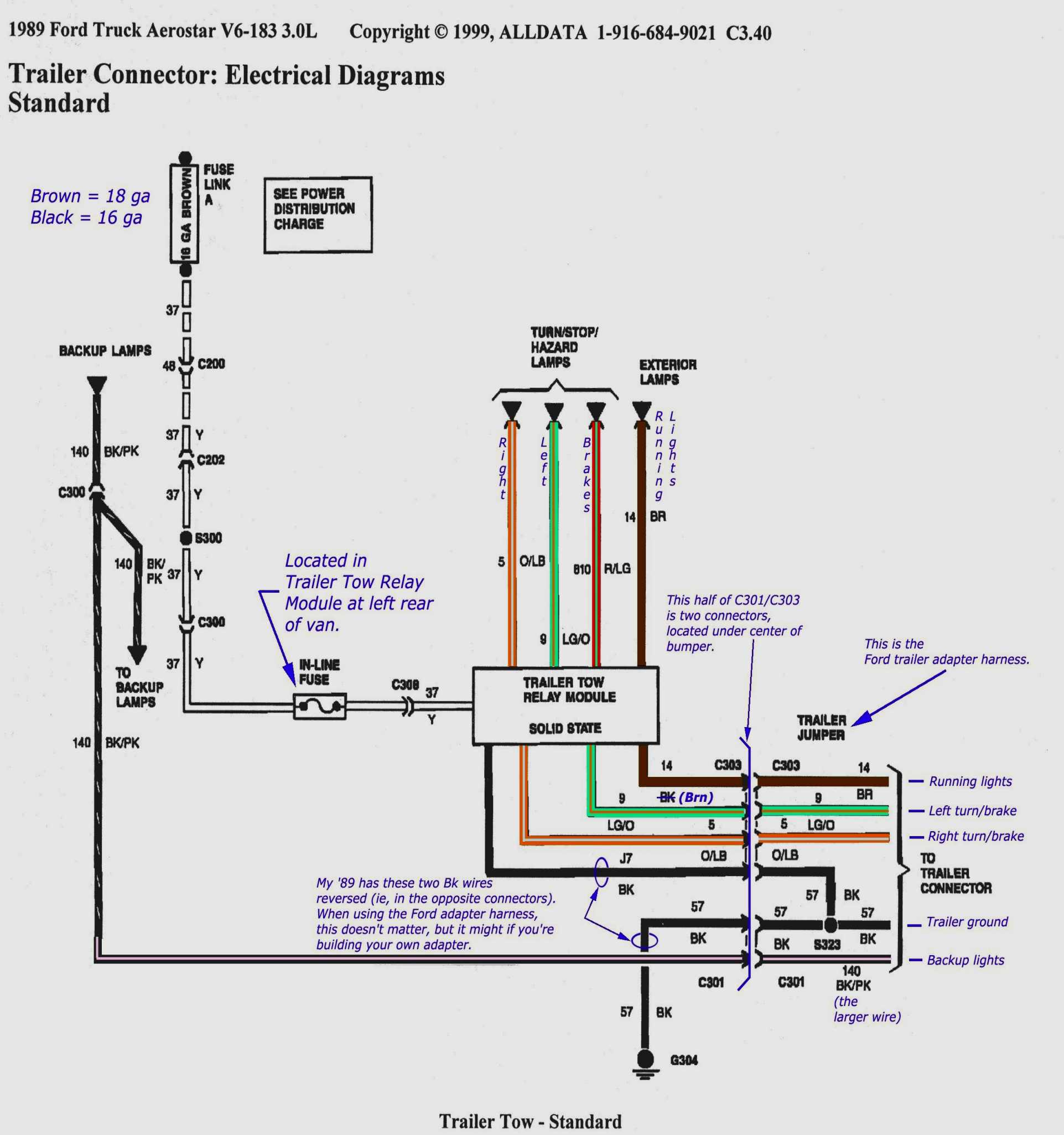 Big Tex Trailer Wiring Harness | Manual E-Books - Big Tex Trailer Wiring Diagram