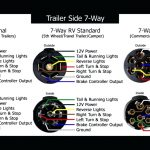 Big Tex Wiring Diagram Tail Light | Wiring Diagram   Wiring Diagram For Trailer Hook Up