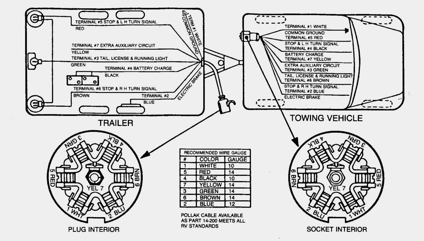 Big Tex Wiring - Wiring Diagrams Click - Wiring Diagram For Big Tex Trailer