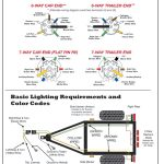 Blue Ox 7 Pin To 6 Wiring Diagram Connector And Trailer Webtor Me   6 Flat Trailer Wiring Diagram
