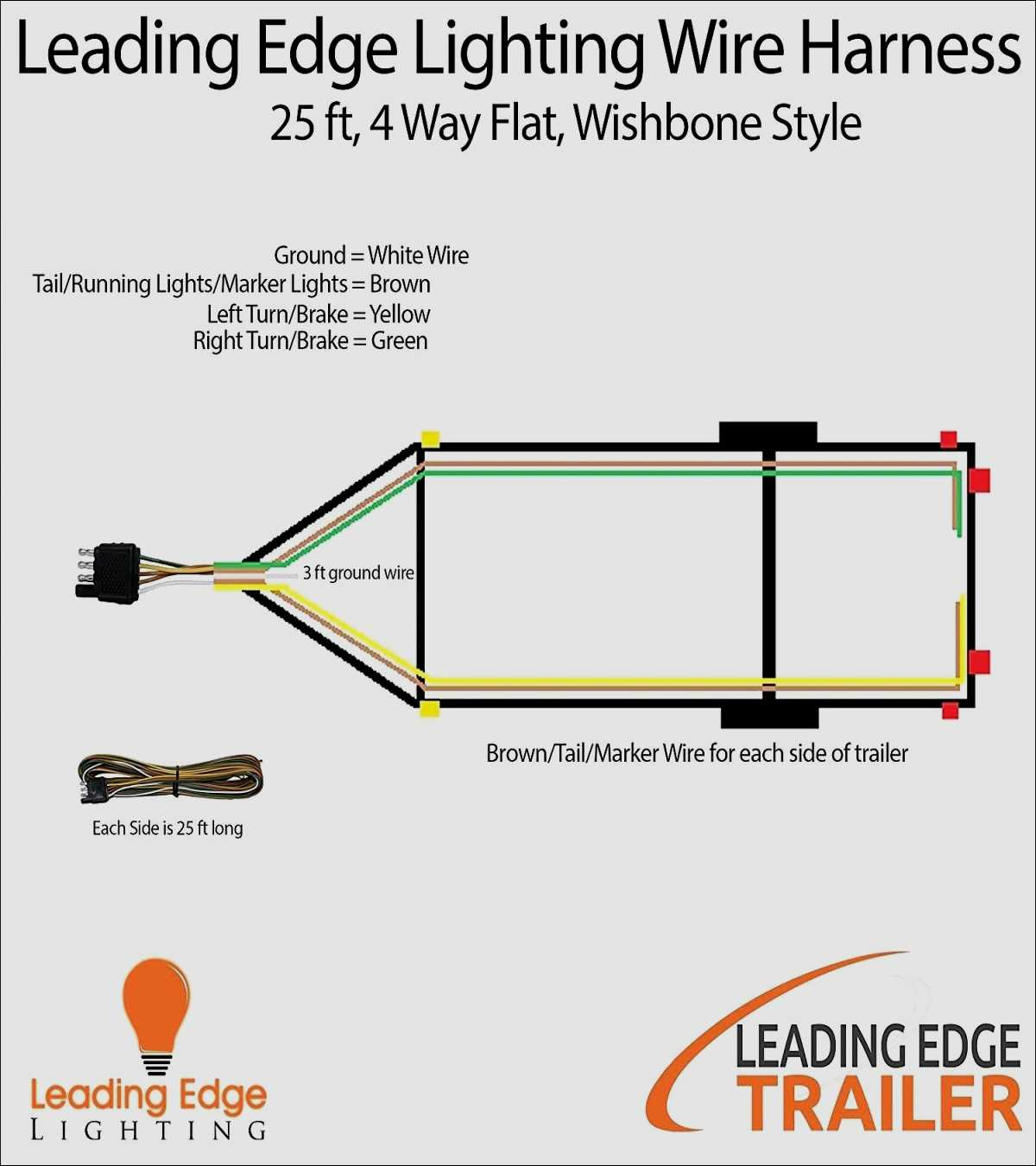 Boat Running Light Wiring Diagram - All Wiring Diagram - Basic Trailer Light Wiring Diagram