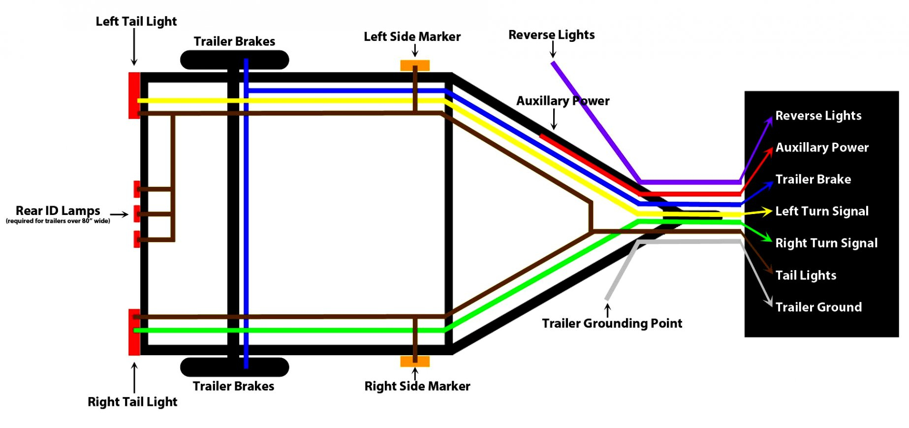 Boat Trailer Harness | Wiring Diagram - Wiring Diagram For Boat Trailer Lights
