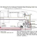 Boat Trailer Lights Wiring Diagram Chart Gallery Extraordinary For   Wiring Boat Trailer Lights Diagram