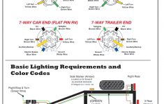 Four Prong Trailer Light Wiring Diagram