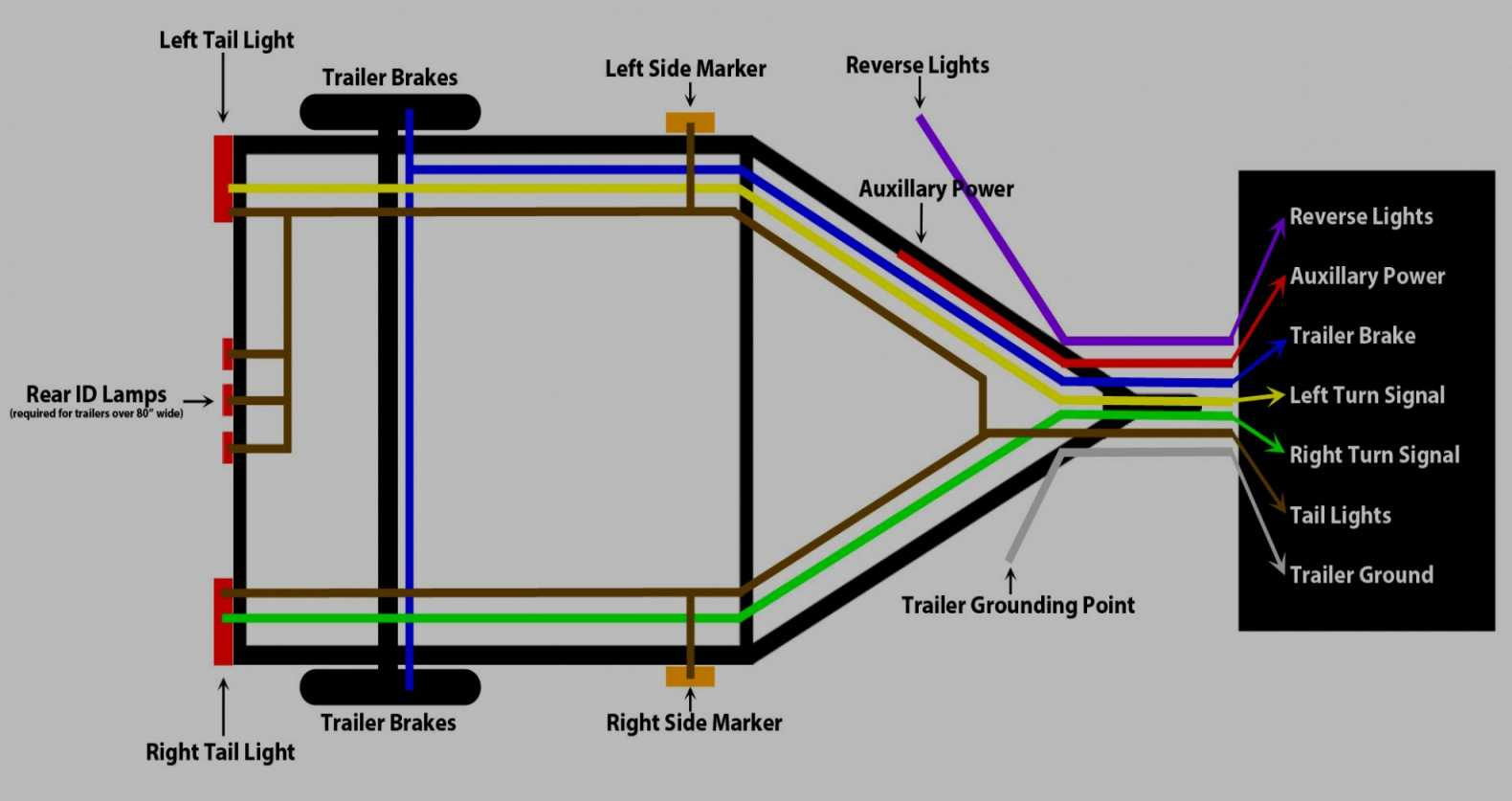Boat Trailer Wiring Harness Diagram - Wiring Diagrams - Utility Trailer Lights Wiring Diagram
