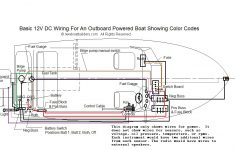 Boat Wiring Colors – Wiring Diagrams Hubs – Standard Trailer Wiring Diagram