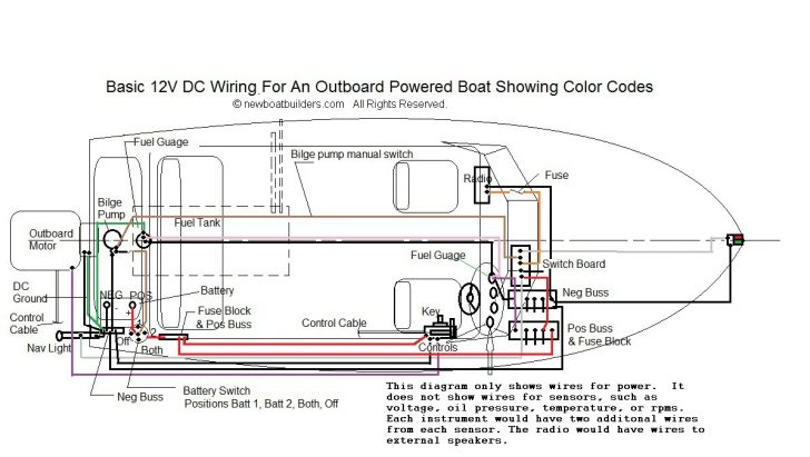 Standard Trailer Wiring Diagram
