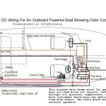 Boat Wiring Colors   Wiring Diagrams Hubs   Wiring Diagram For A Boat Trailer