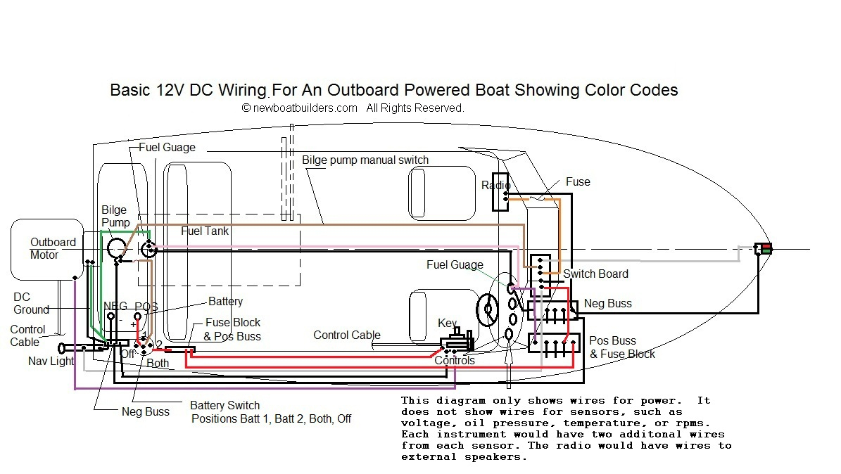Boat Wiring Colors - Wiring Diagrams Hubs - Wiring Diagram For A Boat Trailer