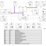 Super Peugeot 307 Trailer Wiring Diagram Wiring Diagram Peugeot 307 Wiring Cloud Hisonuggs Outletorg