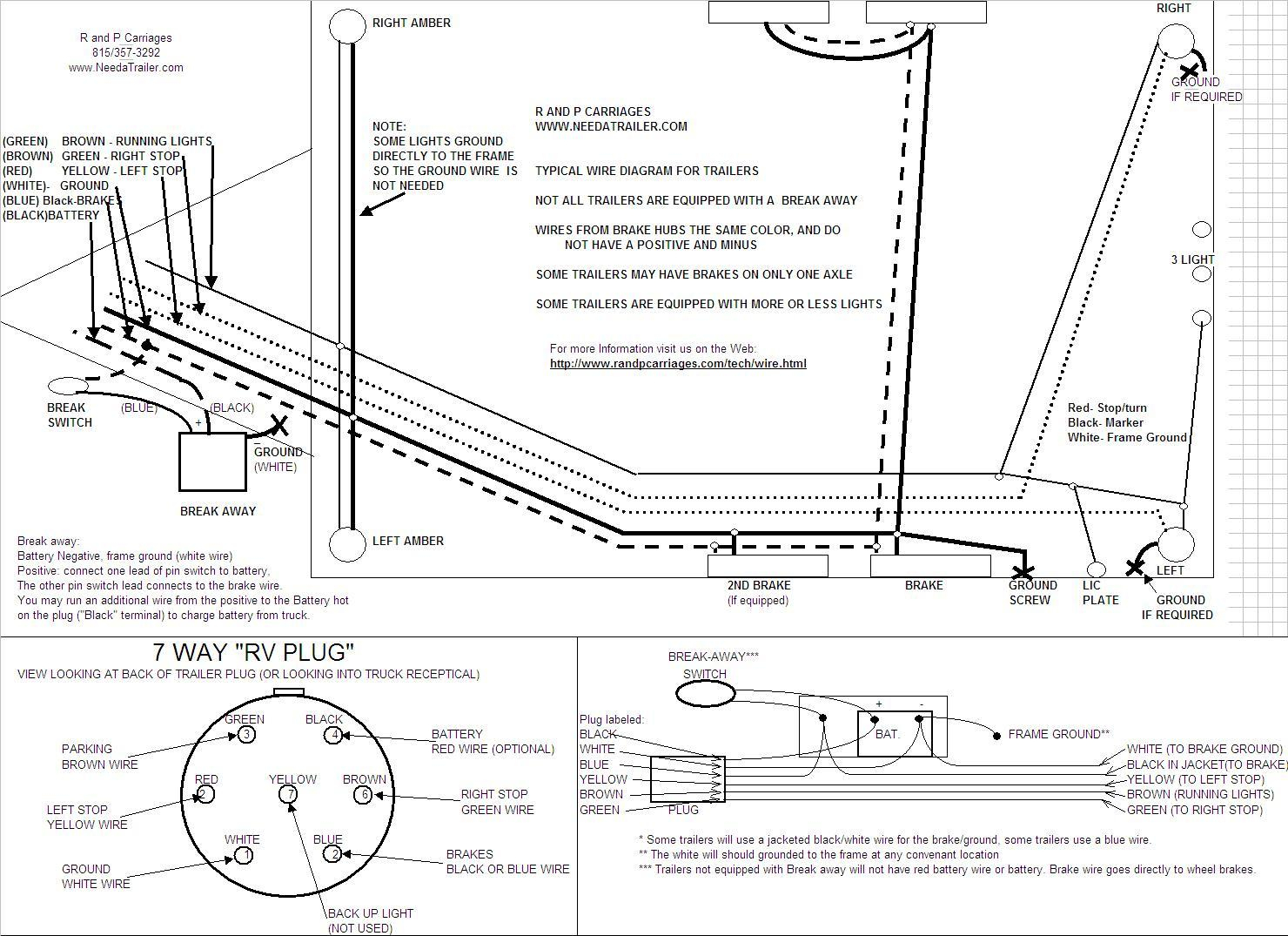 Brake Controller Installation Instructions - Trailer 7 Way Plug Wiring Diagram
