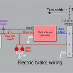 Brake Wiring Diagrams | Wiring Library   Electric Brake Wiring Diagram Trailer