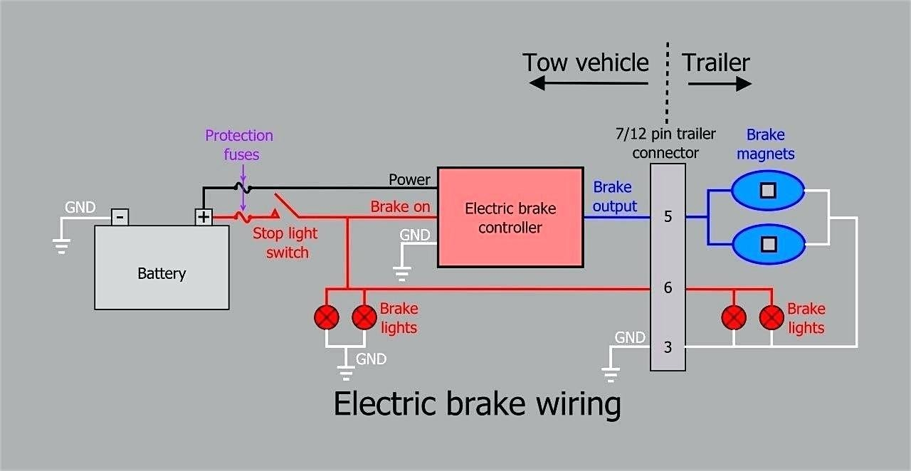 Brake Wiring Diagrams | Wiring Library - Trailer Wiring With Electric Brakes Diagram
