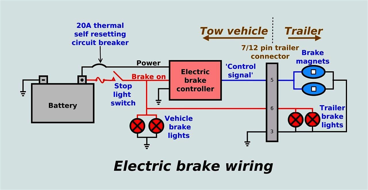 Breakaway Wiring Diagram Trailer Breakaway Switch Wiring Diagram - Trailer Breakaway Switch Wiring Diagram