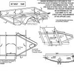 Build Your Own Utility Trailer With Champion Trailers Complete   Quality Steel Dump Trailer Wiring Diagram