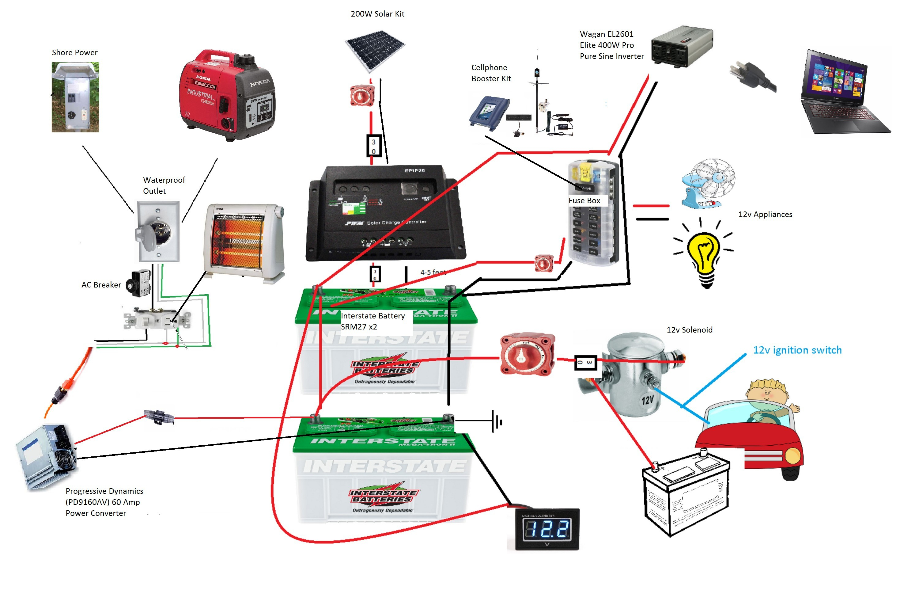12 Volt Trailer Wiring Diagram | Trailer Wiring Diagram