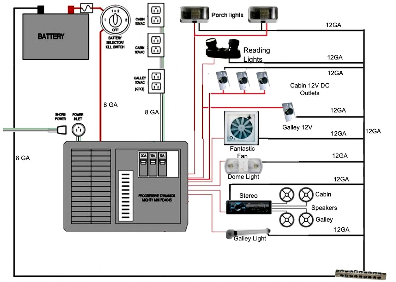 Camp Trailer Wiring - Today Wiring Diagram - 12V Trailer Wiring Diagram