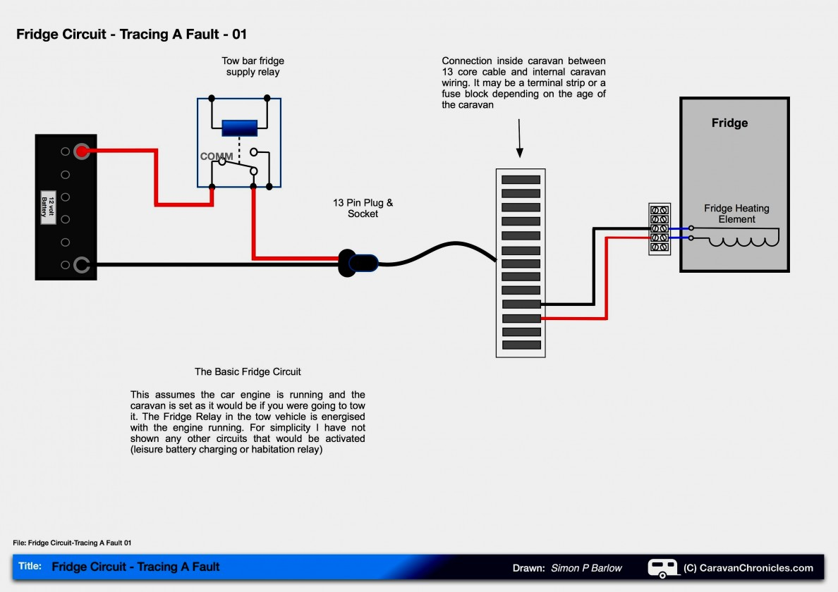 Camper Trailer 12 Volt Wiring Diagram | Manual E-Books - Travel Trailer 12 Volt Wiring Diagram
