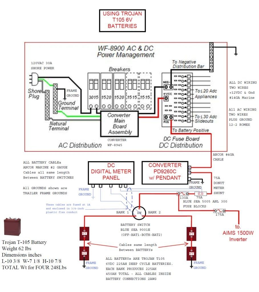 Camper Trailer Battery Wiring Diagram | Wiringdiagram - Wiring Diagram Travel Trailer