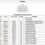 Car Dodge Ram Trailer Wiring Diagram Plug Harness Stereo Headlight – 2013 Dodge Ram Trailer Wiring Diagram