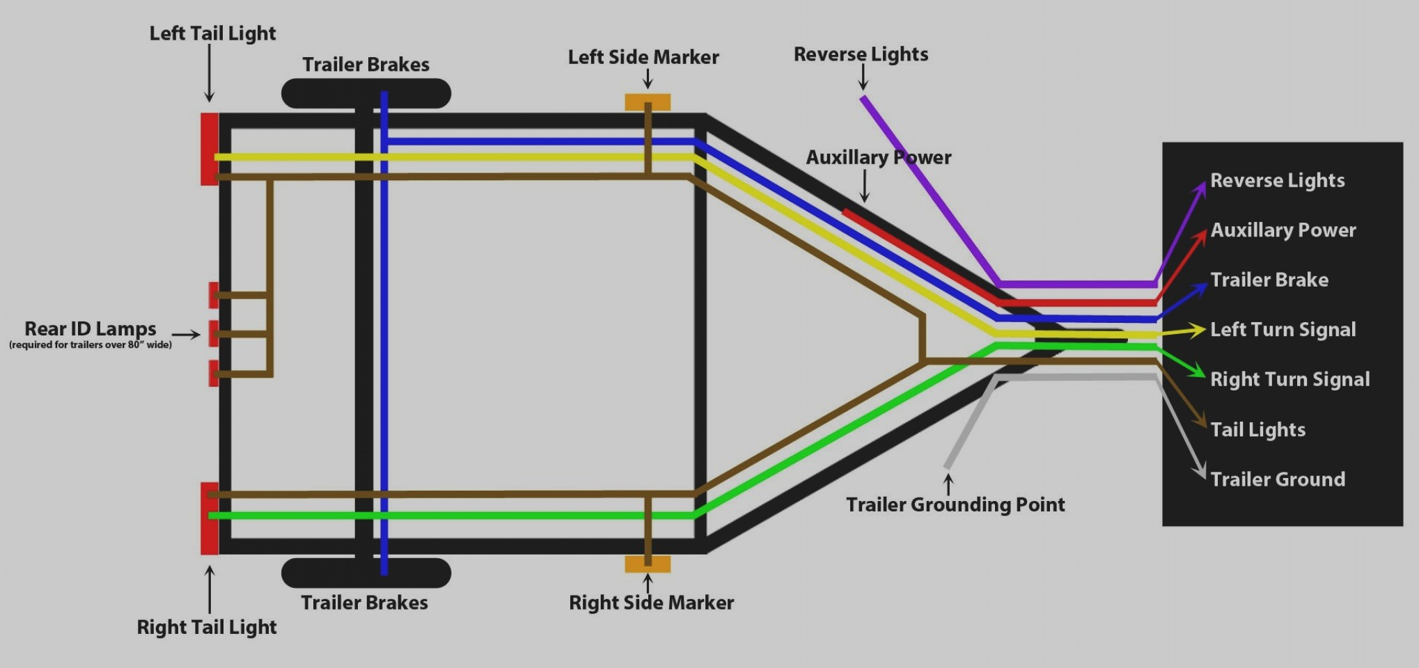 Car Trailer Wiring Diagram Nz | Wiring Diagram - Trailer Wiring Diagram Nz