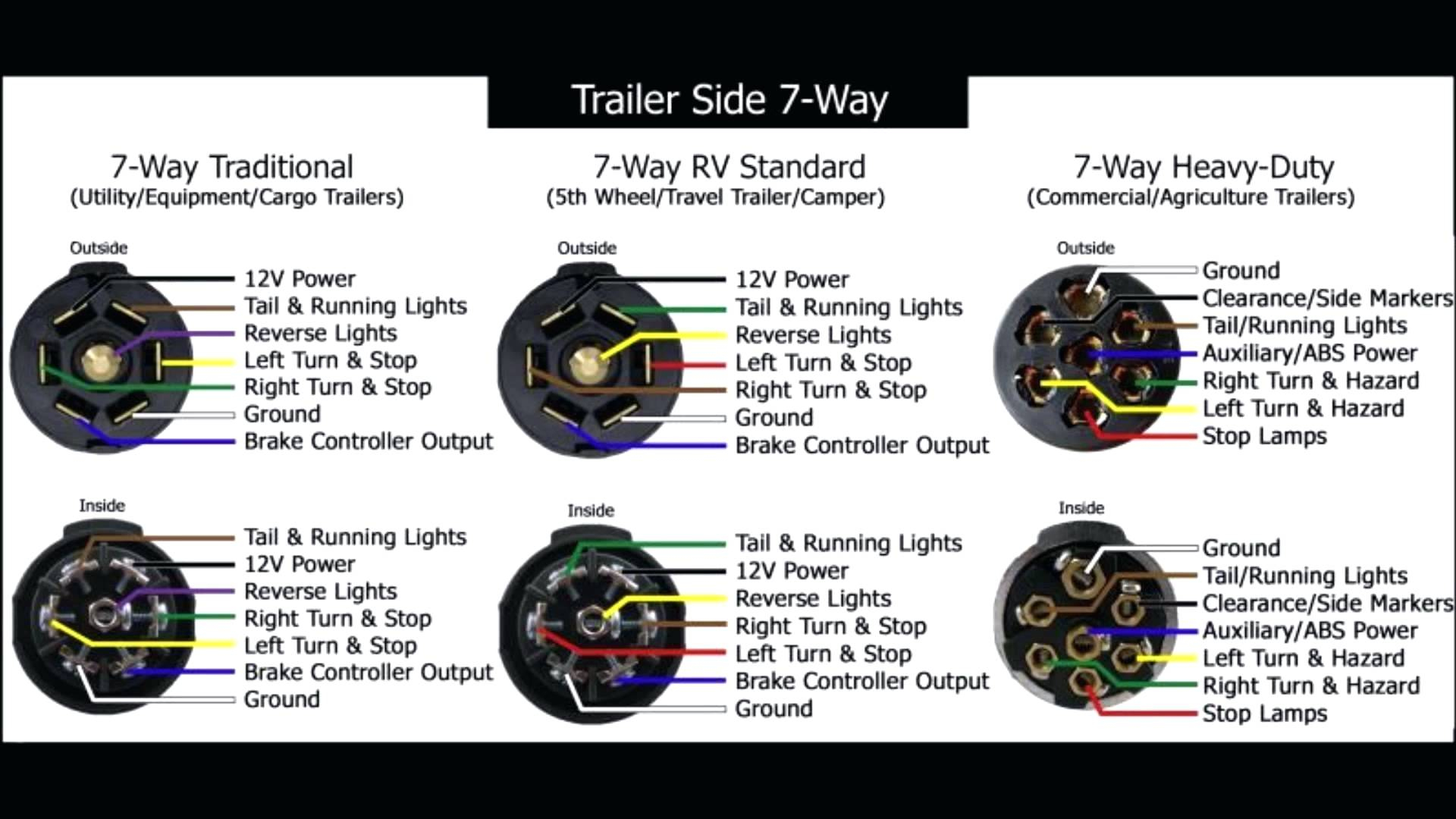 Cargo Trailer Wiring Diagram 7 Wire Plug 5 Pin 6 Way Connector Light - 7 Conductor Trailer Wiring Diagram