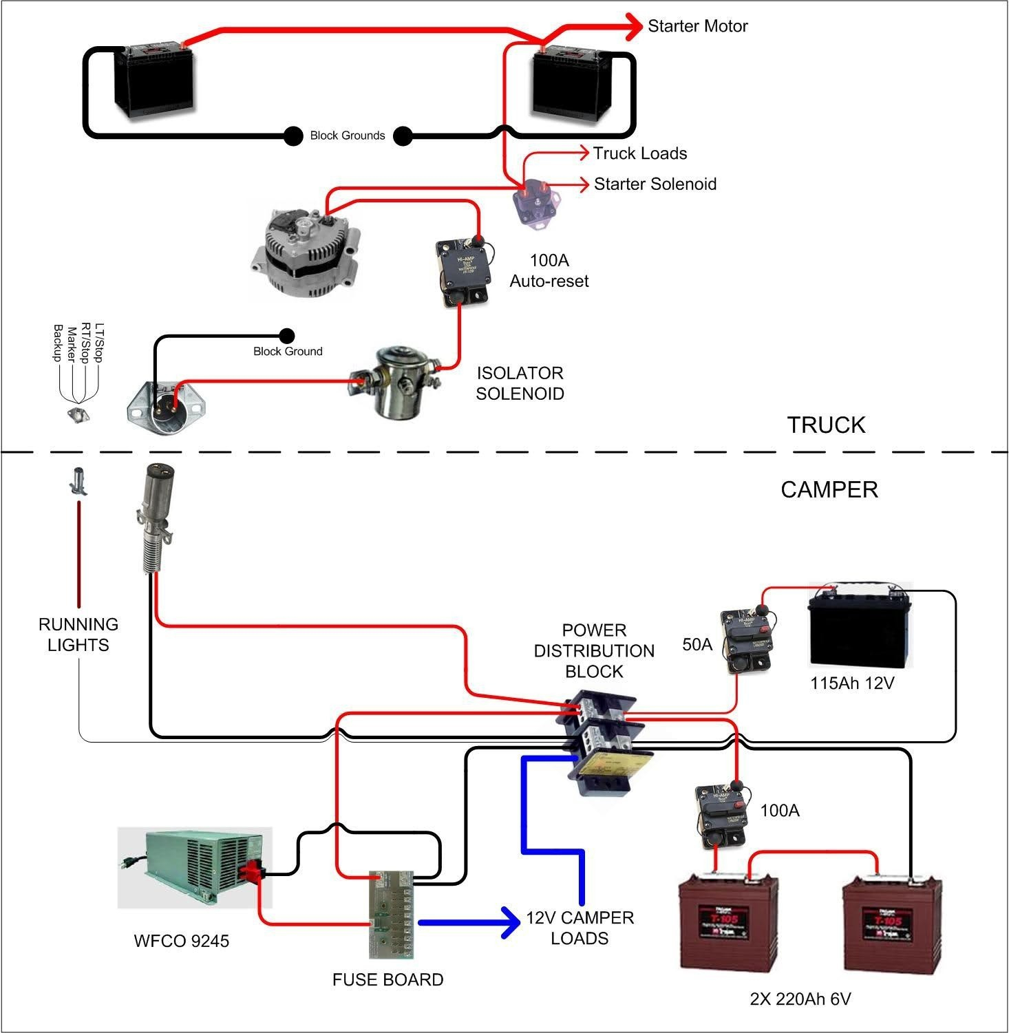 Challenger On Rv Battery Wiring Diagram | Manual E-Books - Travel Trailer Battery Wiring Diagram