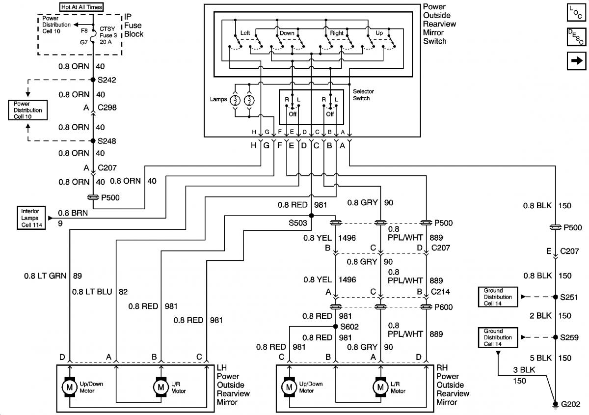 2002 Chevy Silverado Trailer Wiring Diagram