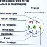 Chevy 7 Pin Wiring Diagram   Wiring Diagrams Click   7 Way Trailer Plug Wiring Diagram Chevy