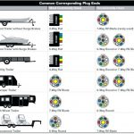 Chevy Trailer Plug Wiring Diagram | Hastalavista   7 Pin Trailer Wiring Diagram Rv