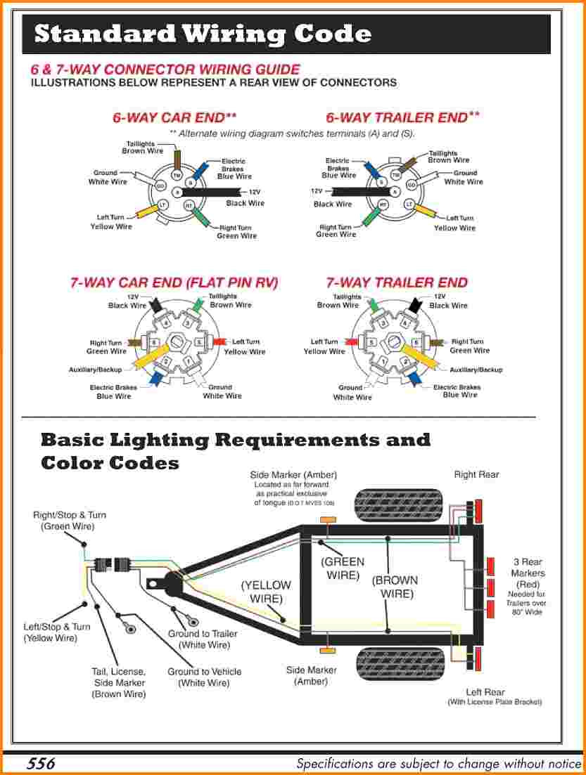 Chevy Trailer Wiring Harness Pin | Wiring Diagram - Trailer Wiring Harness Diagram 7 Way