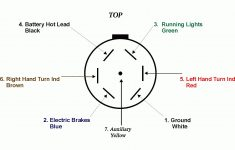 Marvelous Circle M Trailer Wiring Diagram Basic Electronics Wiring Diagram Wiring 101 Cranwise Assnl