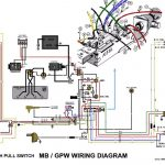 Cj2A Wiring Harness   Wiring Diagrams Hubs   Ford F350 Trailer Wiring Harness Diagram