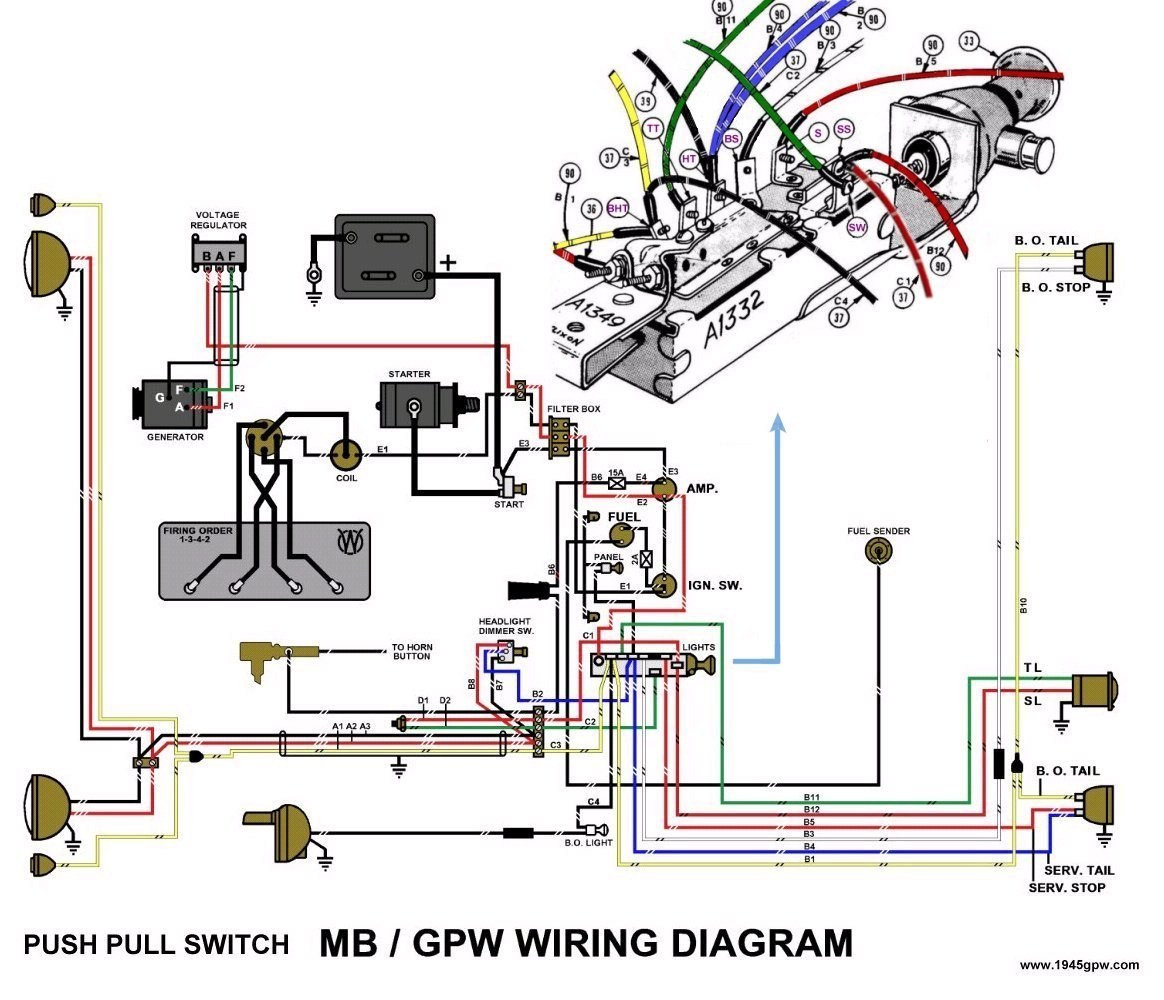 Cj2A Wiring Harness - Wiring Diagrams Hubs - Jeep Trailer Wiring Diagram