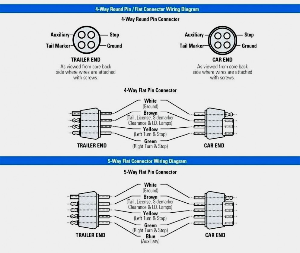 Collection Of 4 Way To 7 Trailer Wiring Diagram Flat Manual Guide - 8 Core Trailer Wiring Diagram