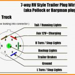 Collection Of 7 Way Wiring Diagram Trailer Chevy Pin In Gocn Me 4   7 Way Trailer Wiring Diagram Color