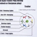 Coromal Caravan Wiring Diagram | Manual E Books   Super Duty Trailer Wiring Diagram