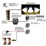 Dc Led Lights Wiring Diagrams - Wiring Diagrams Hubs - 3 Wire Trailer Light Wiring Diagram