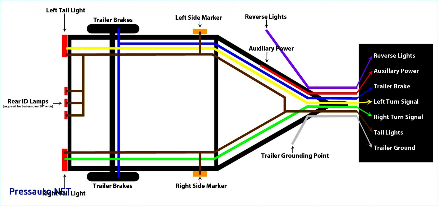 delta trailer wiring diagram all wiring diagram 7 post trailer rh trailer wiring diagram com
