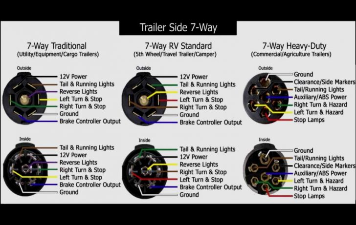 Rv Trailer Plug Wiring Diagram