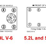 Dodge Diagram For V8 Questions & Answers (With Pictures)   Fixya   2005 Dodge Ram 1500 Trailer Wiring Diagram