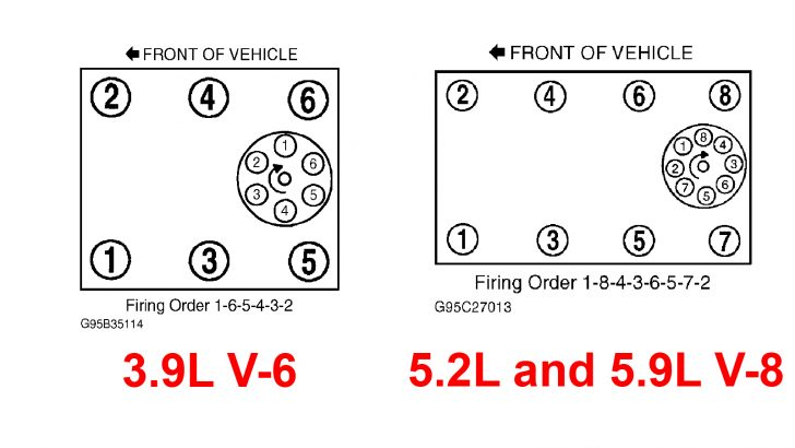 2005 Dodge Ram 1500 Trailer Wiring Diagram
