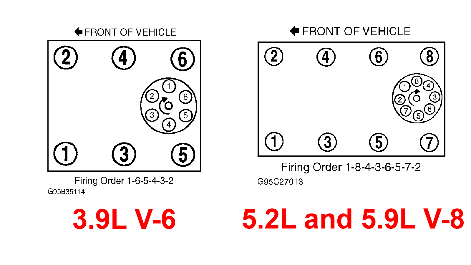Dodge Diagram For V8 Questions & Answers (With Pictures) - Fixya - 2005 Dodge Ram 1500 Trailer Wiring Diagram