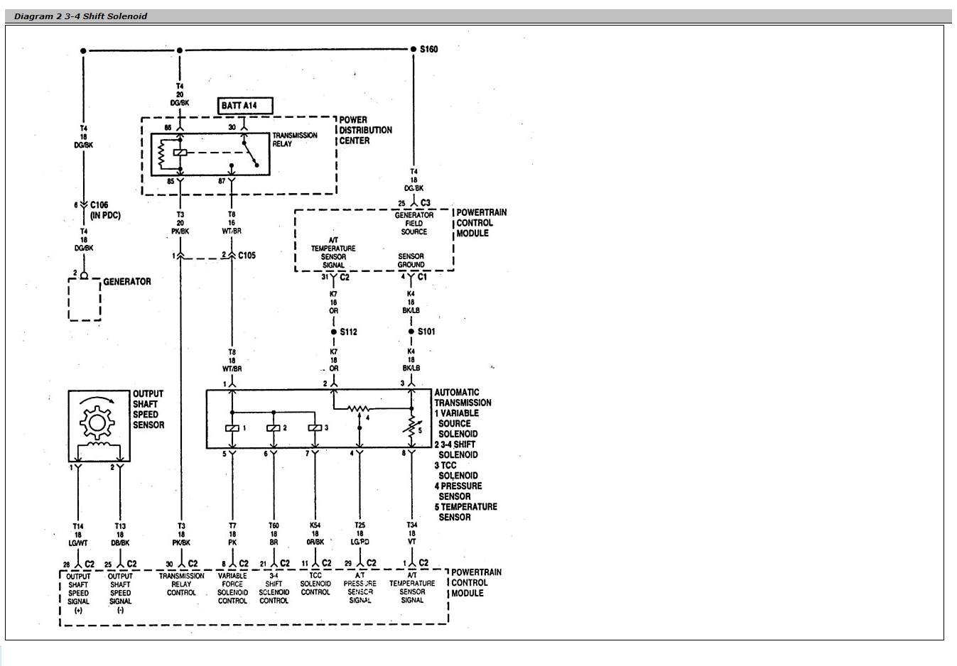 Diagram  7 Prong Trailer Plug Wiring Diagram Ram Full