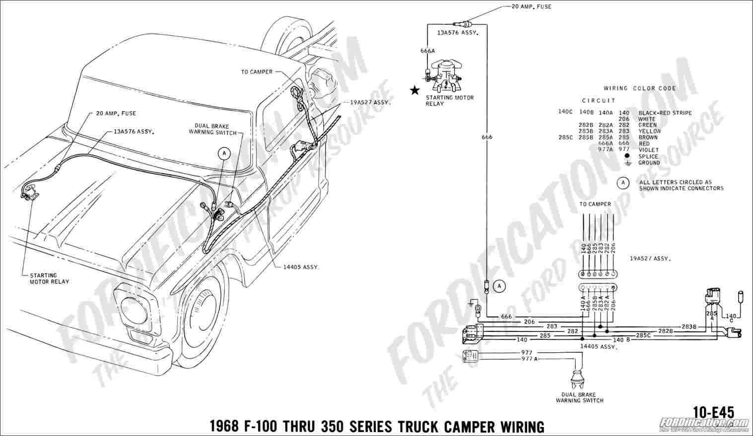Eagle Trailer Wiring Diagram | Wiring Diagram - Trailer Wiring Diagram Ireland