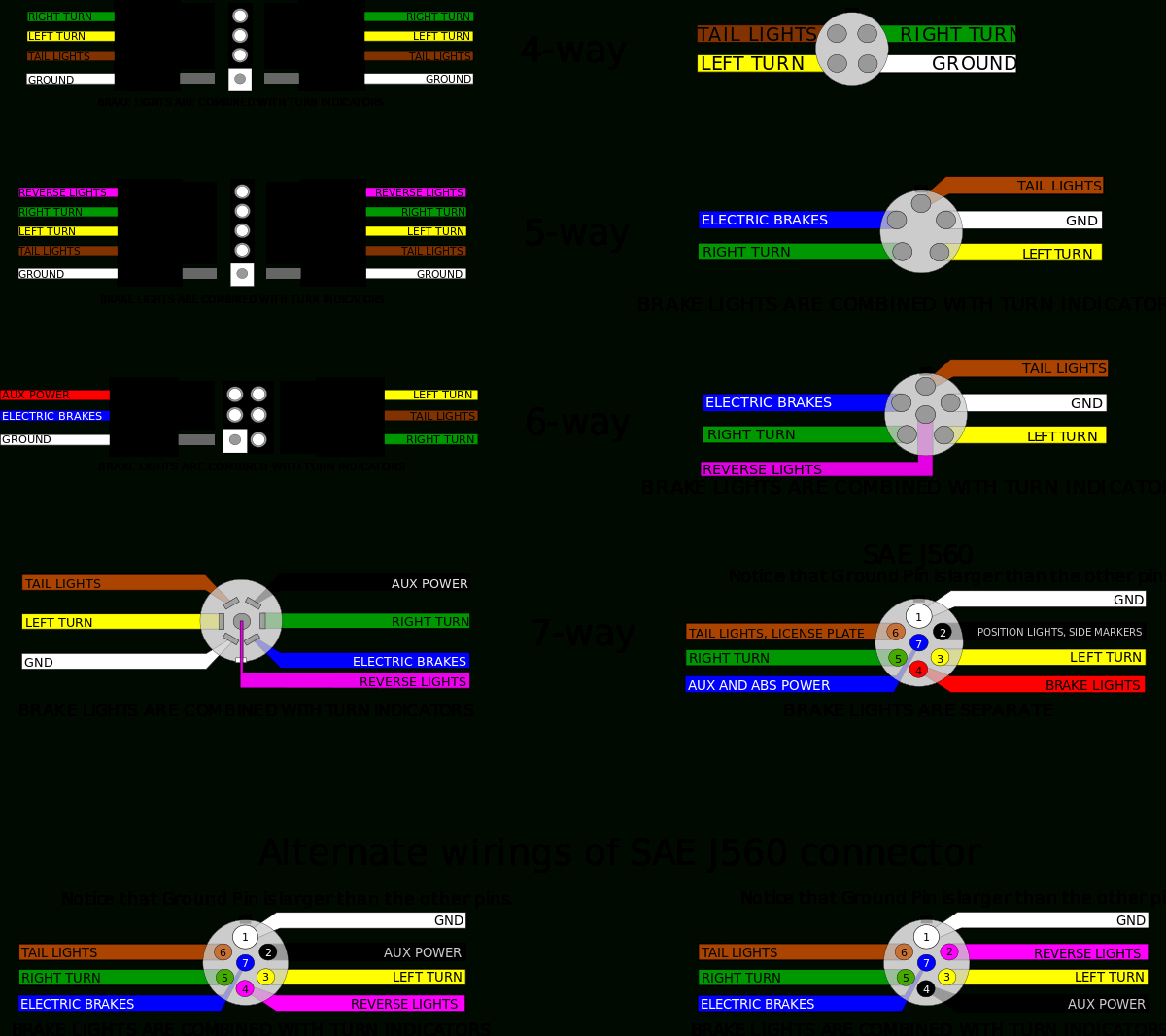East Trailer Wiring Diagram | Wiring Library - East Trailer Wiring Diagram