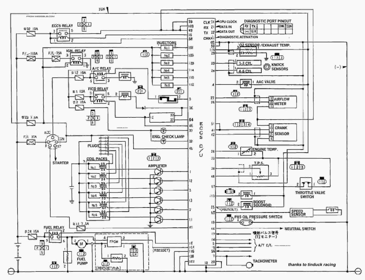 Ecu Schematics | Wiring Diagram - Neo Trailer Wiring Diagram